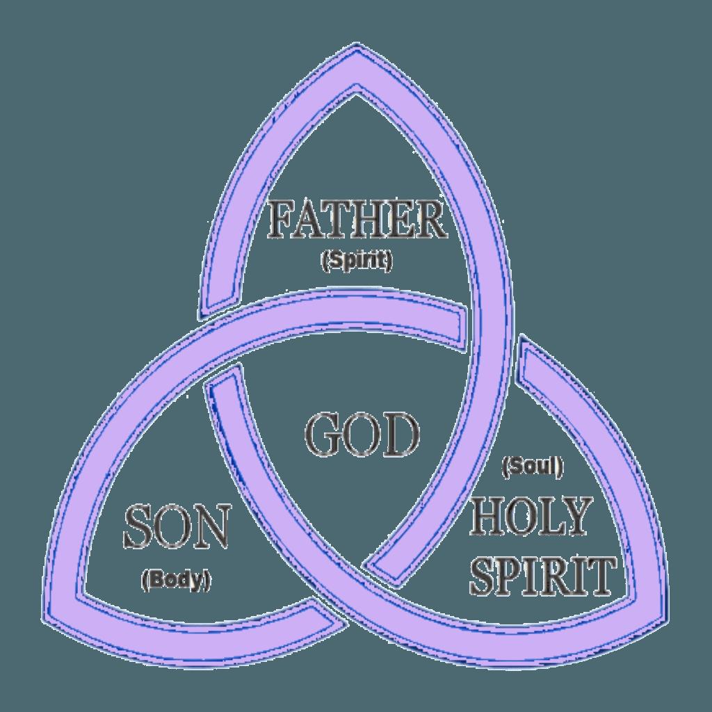 3enighed - 3 fisk er Gud, Jesus, Helligånd Cirklen symbol for det hele Al kærligheden https://www.oestrup-skeby-gerskov-kirker.dk